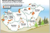 nemzetiparkok